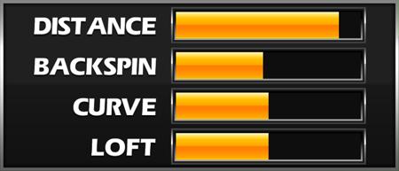 Gripper golf ball stats