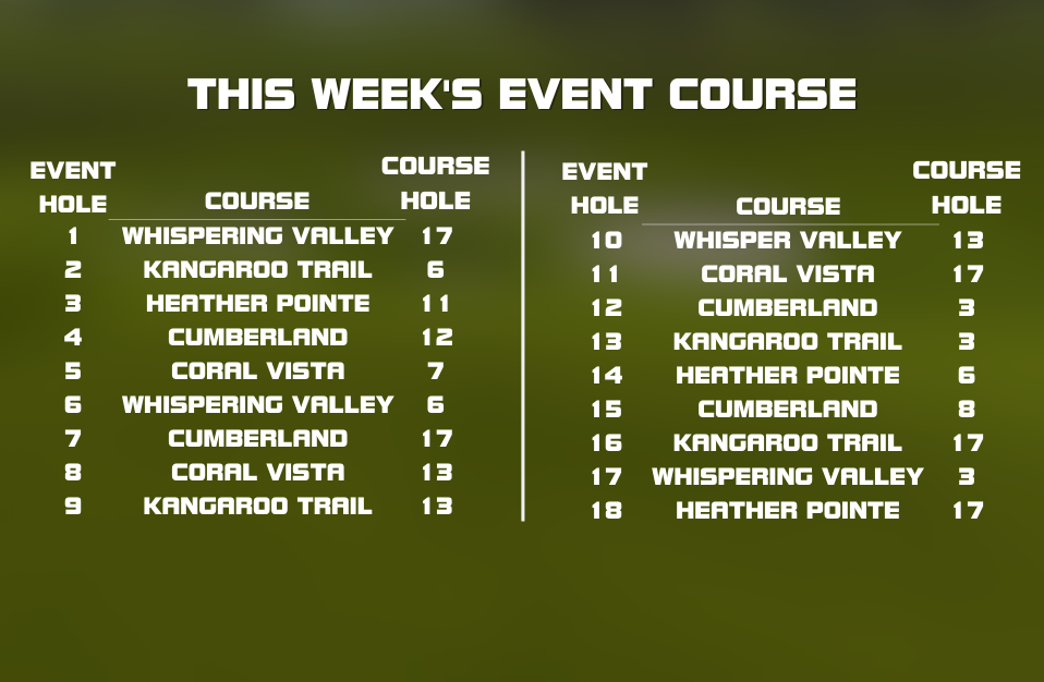 This week's event course